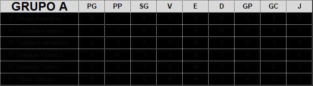 Estadual Individual 2017 - Grupo A