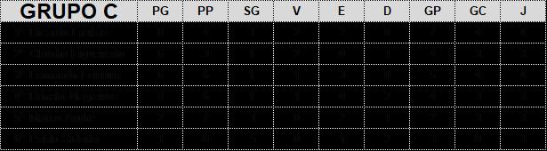 Estadual Individual 2017 - Grupo C